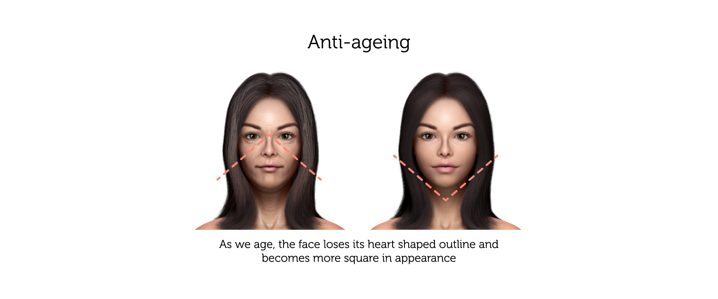 Anti-Ageing (Female) 2-01